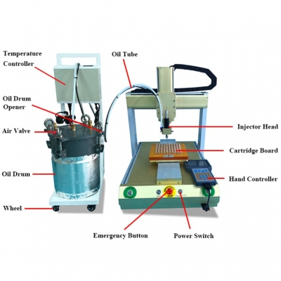 Youcartri filling Machine for cartridges
